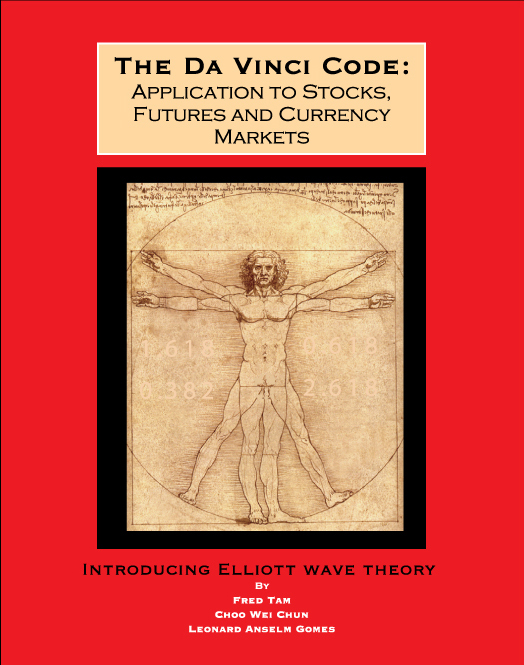 The Da Vinci Code: Application To Stocks, Futures And Currency